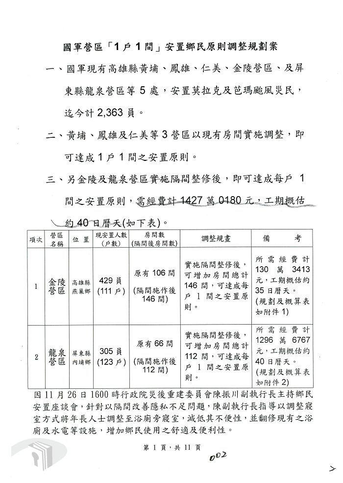 國軍營區1戶1間安置鄉民原則調整規劃內容