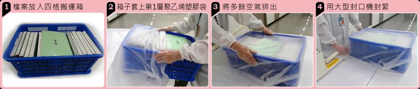 圖10 檔案放入四格搬運箱→箱子套上第1層聚乙烯塑膠袋→將多餘空氣排出→用大型封口機封緊