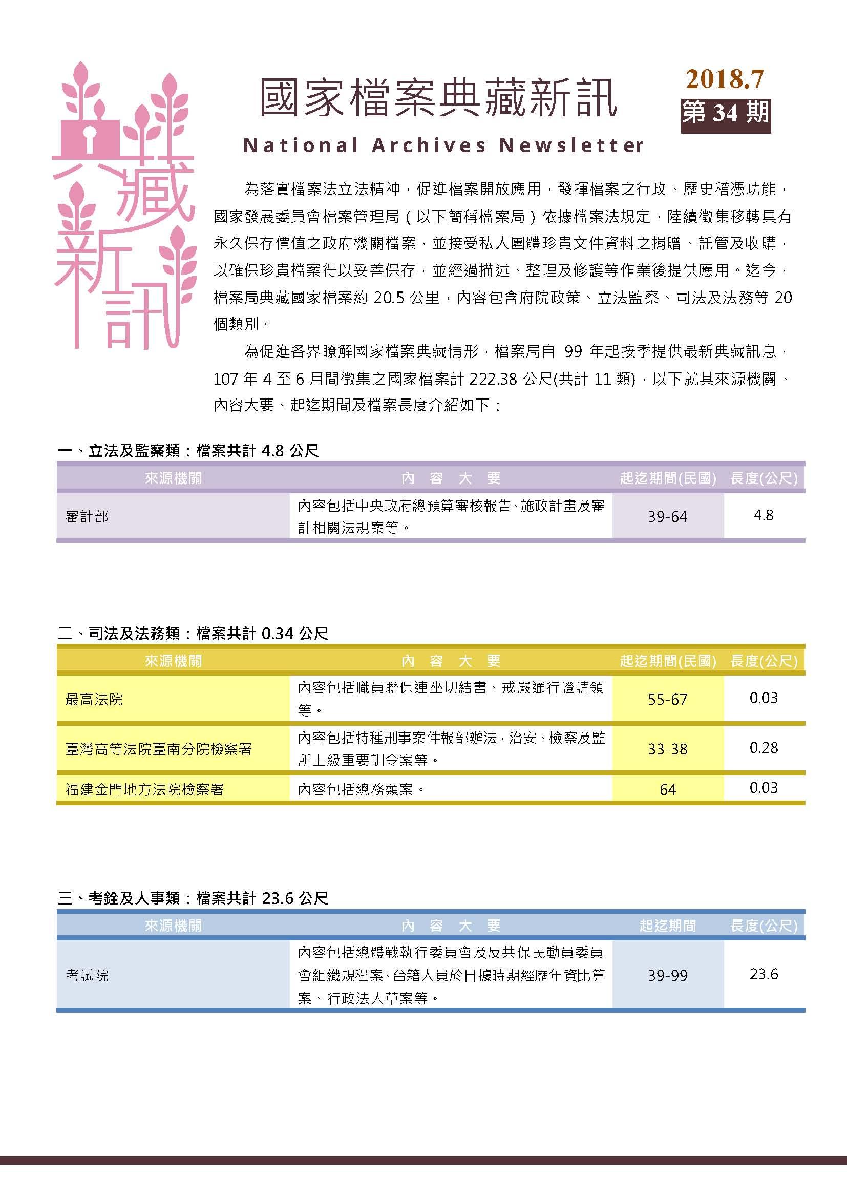 「國家檔案典藏新訊」第34期出刊