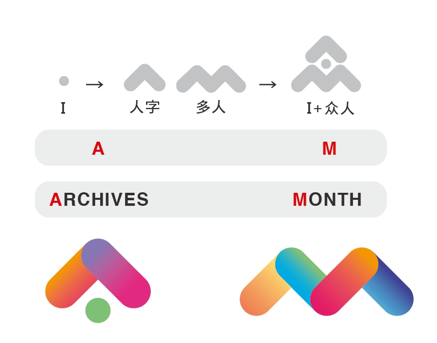 圖1 我國檔案月活動識別標誌