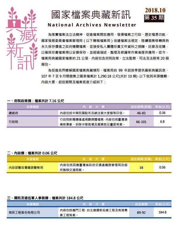 「國家檔案典藏新訊」第35期出刊