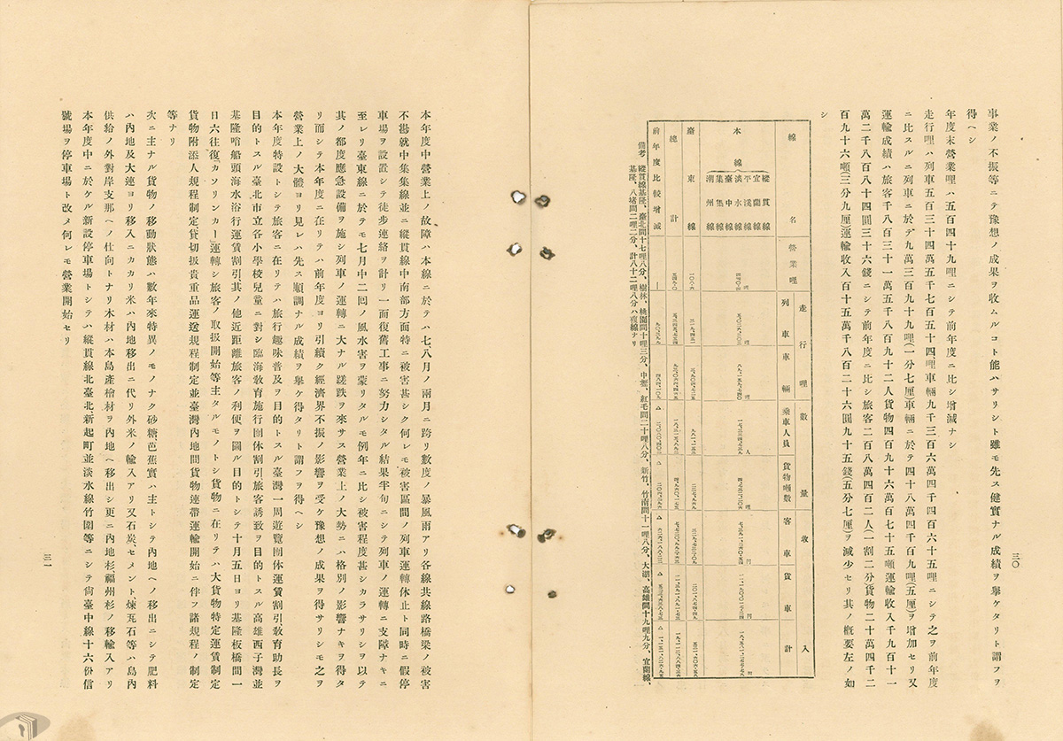 圖6 1930年度鐵道部優惠企劃