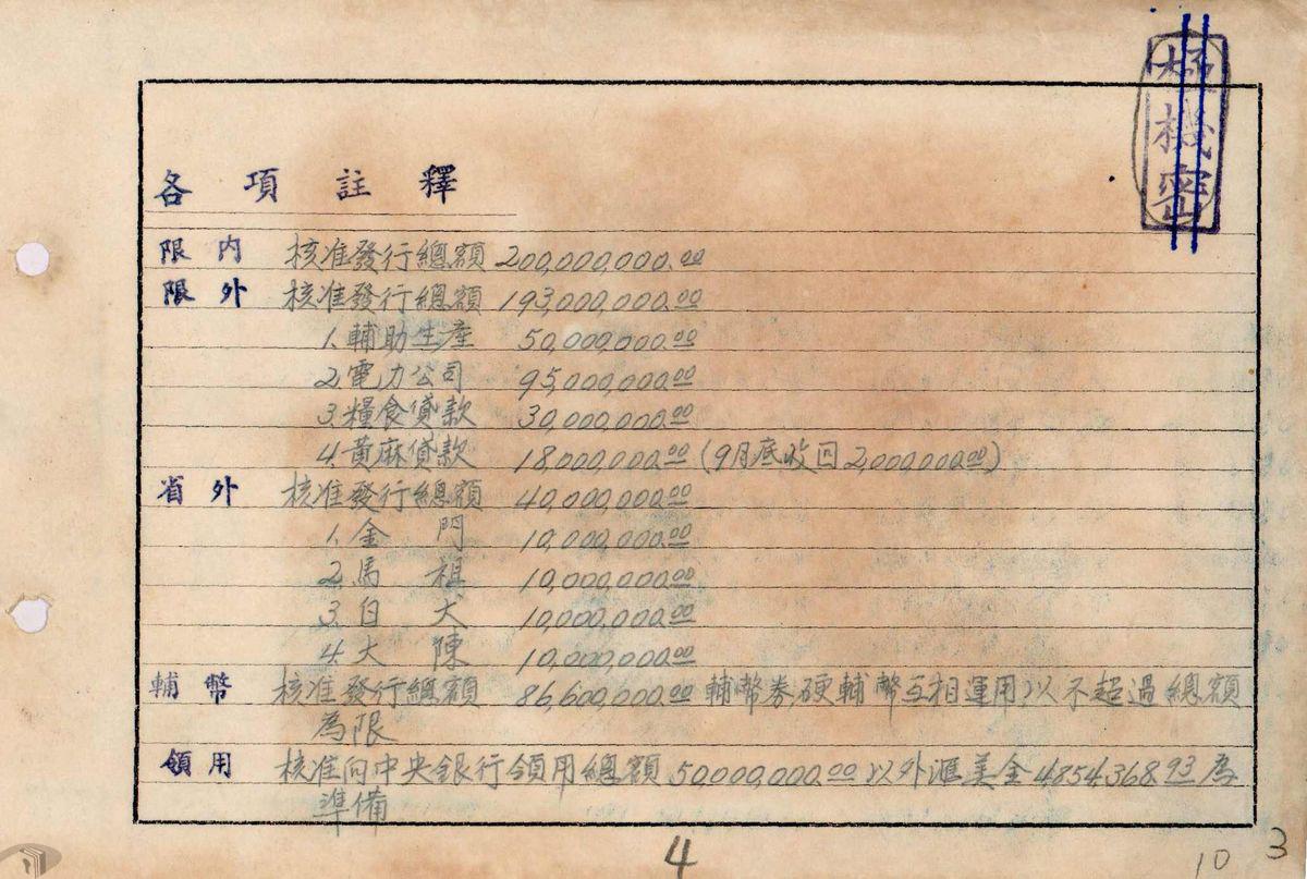 圖12 40年新臺幣發行總額