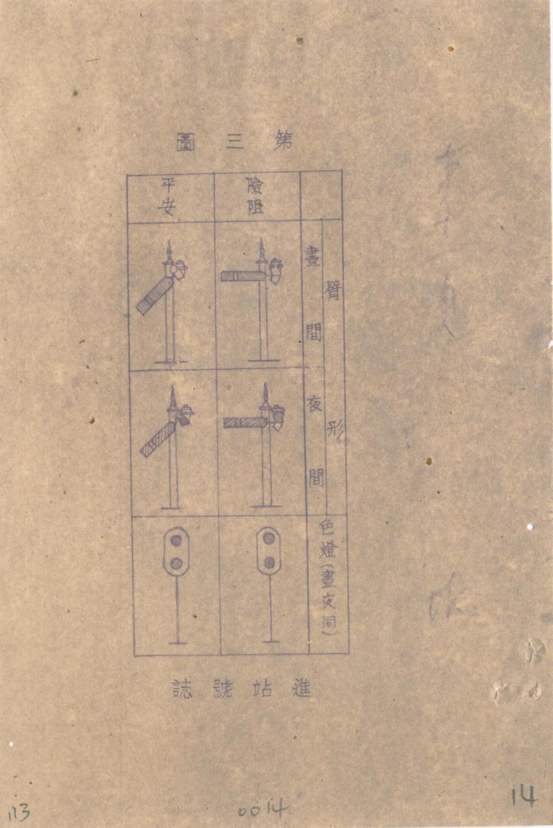交通部臺灣鐵路管理局檔案歡迎利用!