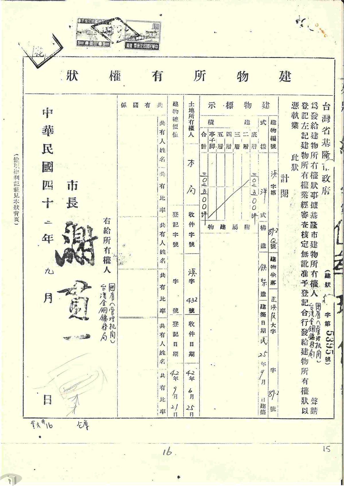 圖3 臺灣金銅礦物局所屬八尺門土地資料