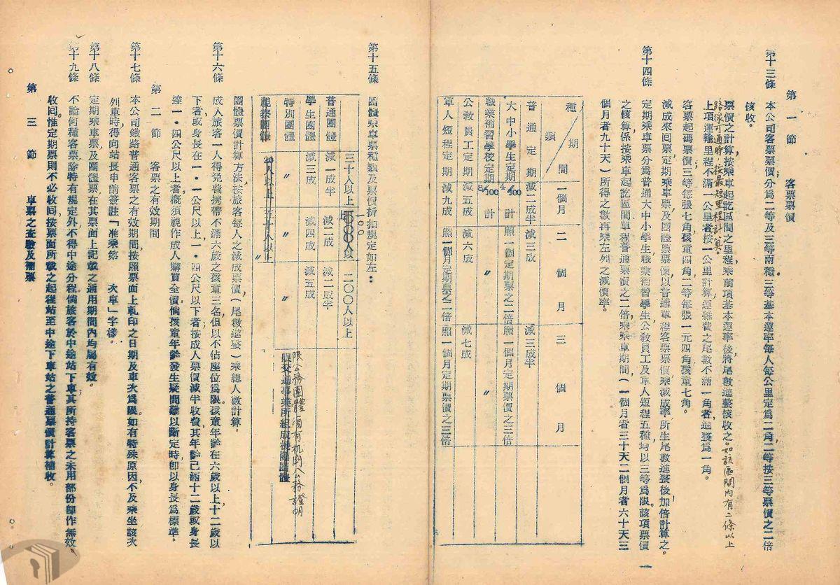 圖10 糖業鐵道票價規則