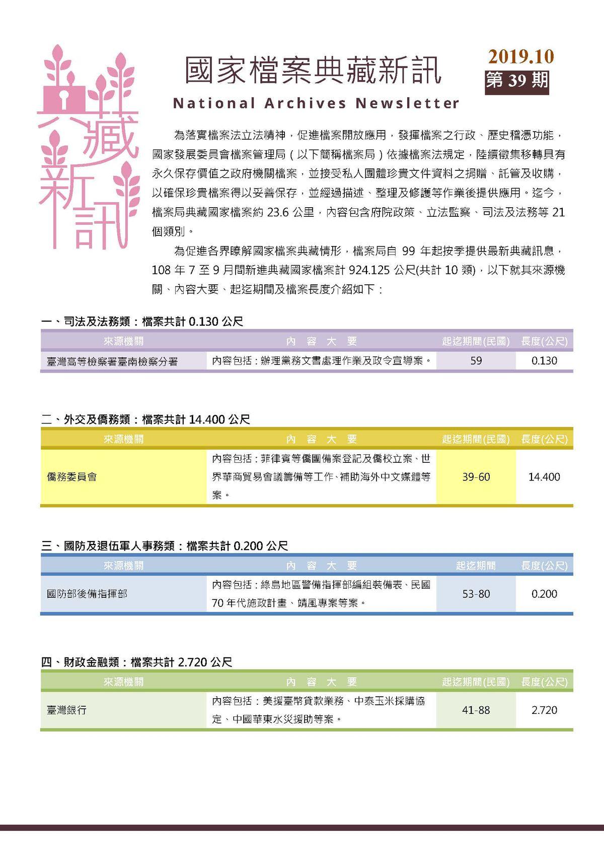 「國家檔案典藏新訊」第39期出刊