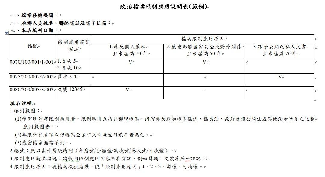 圖2 政治檔案限制應用說明表(範例)