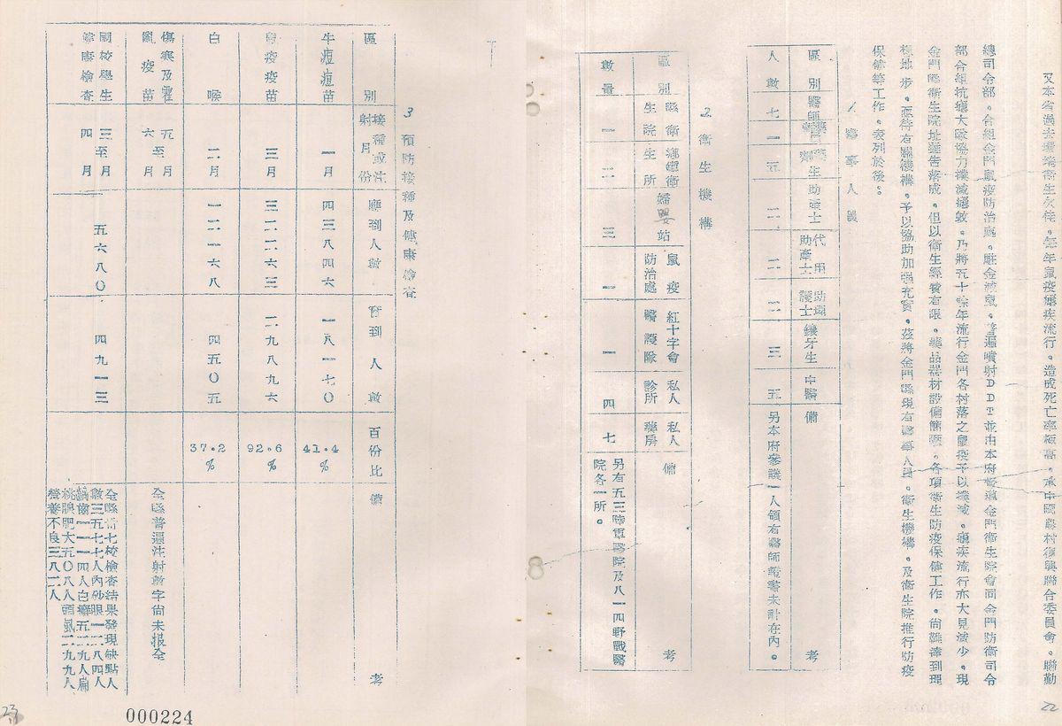 圖16 金門鼠疫防治情形