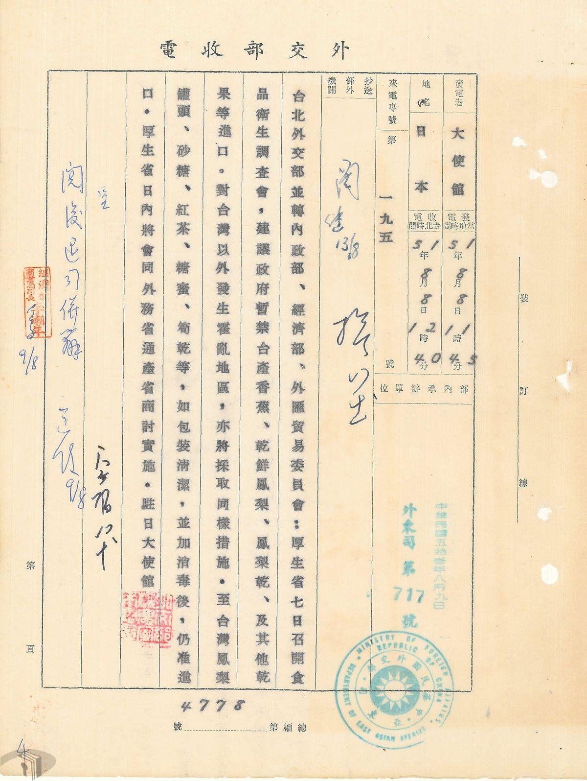 圖13 日本禁止臺灣香蕉、鳳梨、乾果進口