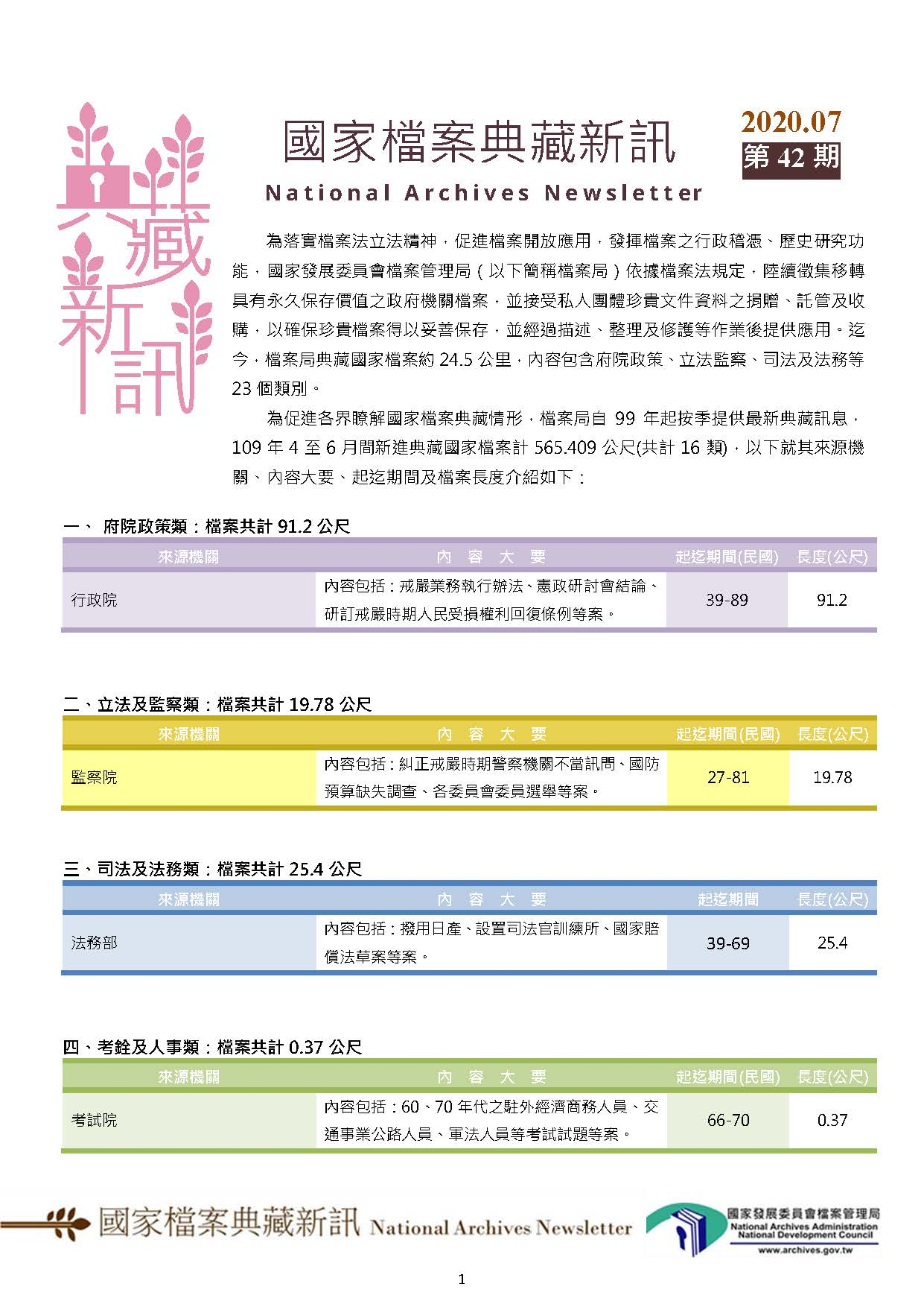 「國家檔案典藏新訊」第42期出刊