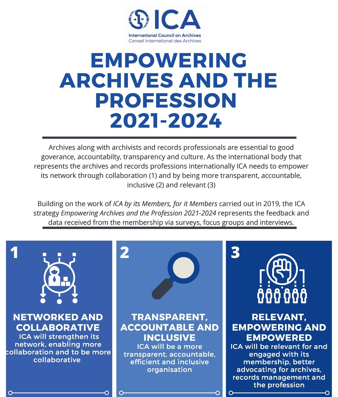 國際檔案理事會宣布2021-2024策略計畫