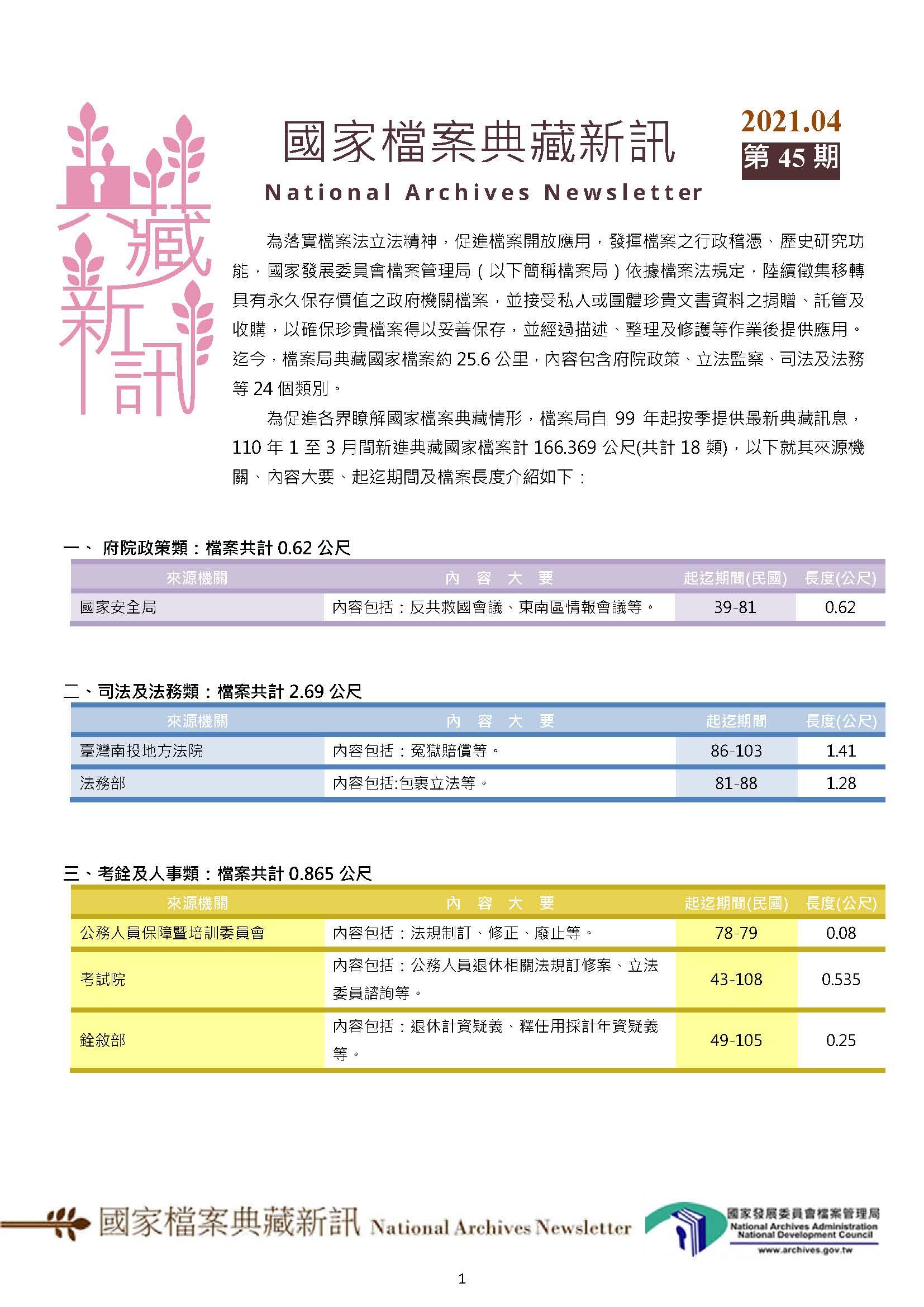 國家檔案典藏新訊第45期出刊