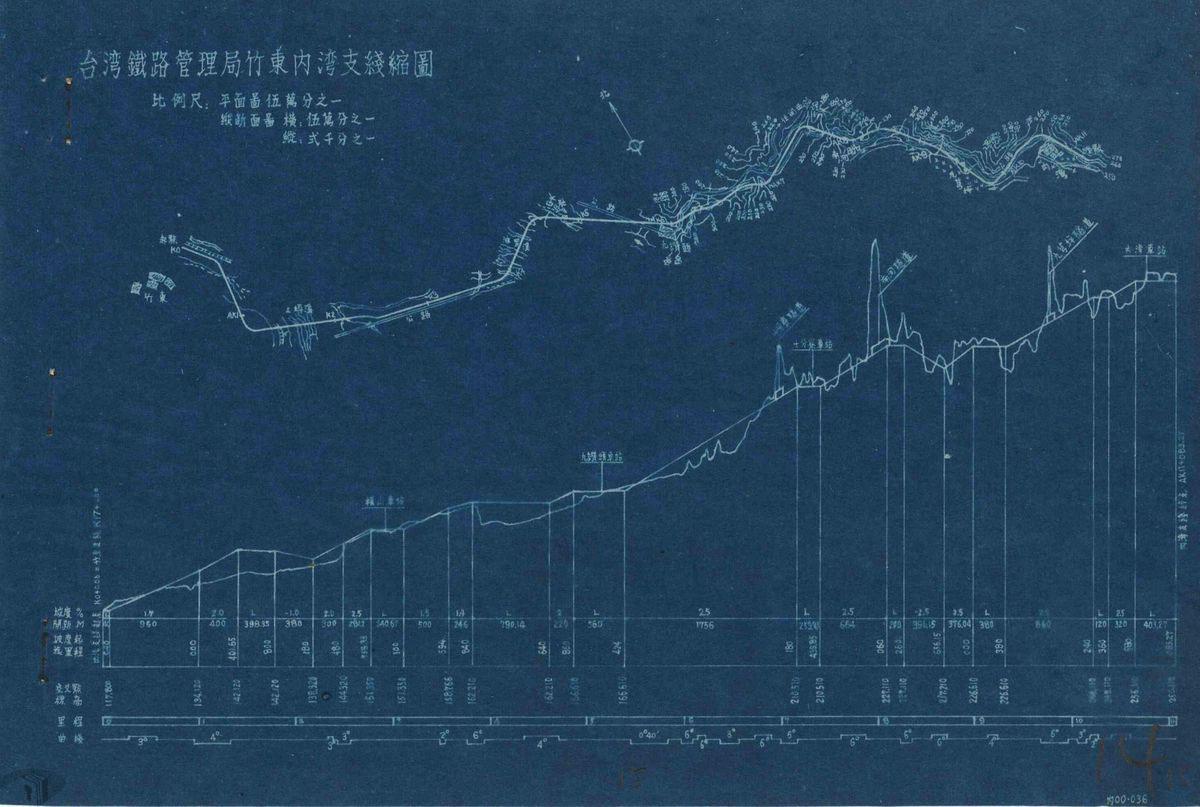 內灣線縮圖