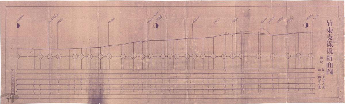 圖2 竹東支線縱斷面圖