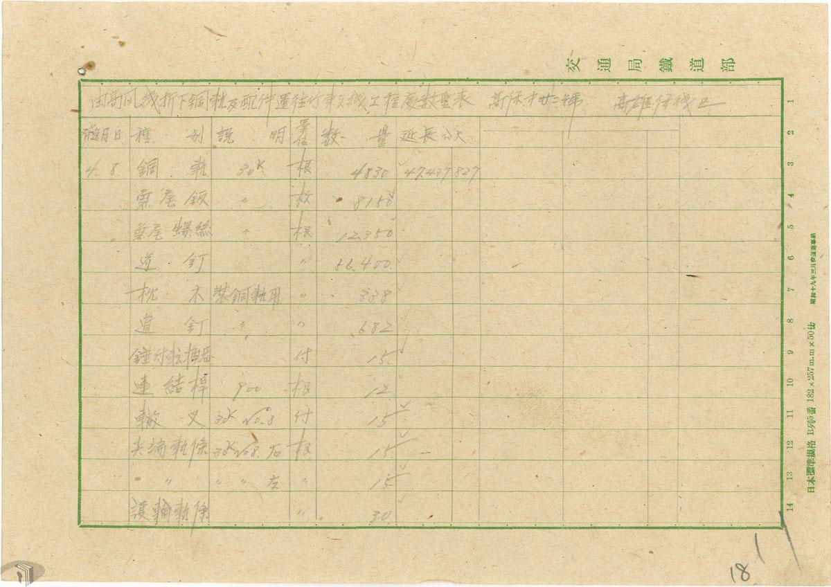 圖4 高鳳線拆下鋼軌及配件運往竹東支線工程處數量表