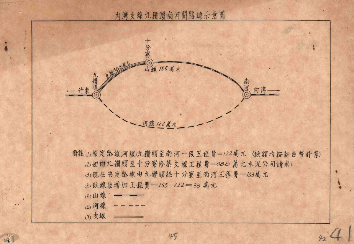 圖8 內灣支線九讚頭南河間路線示意圖