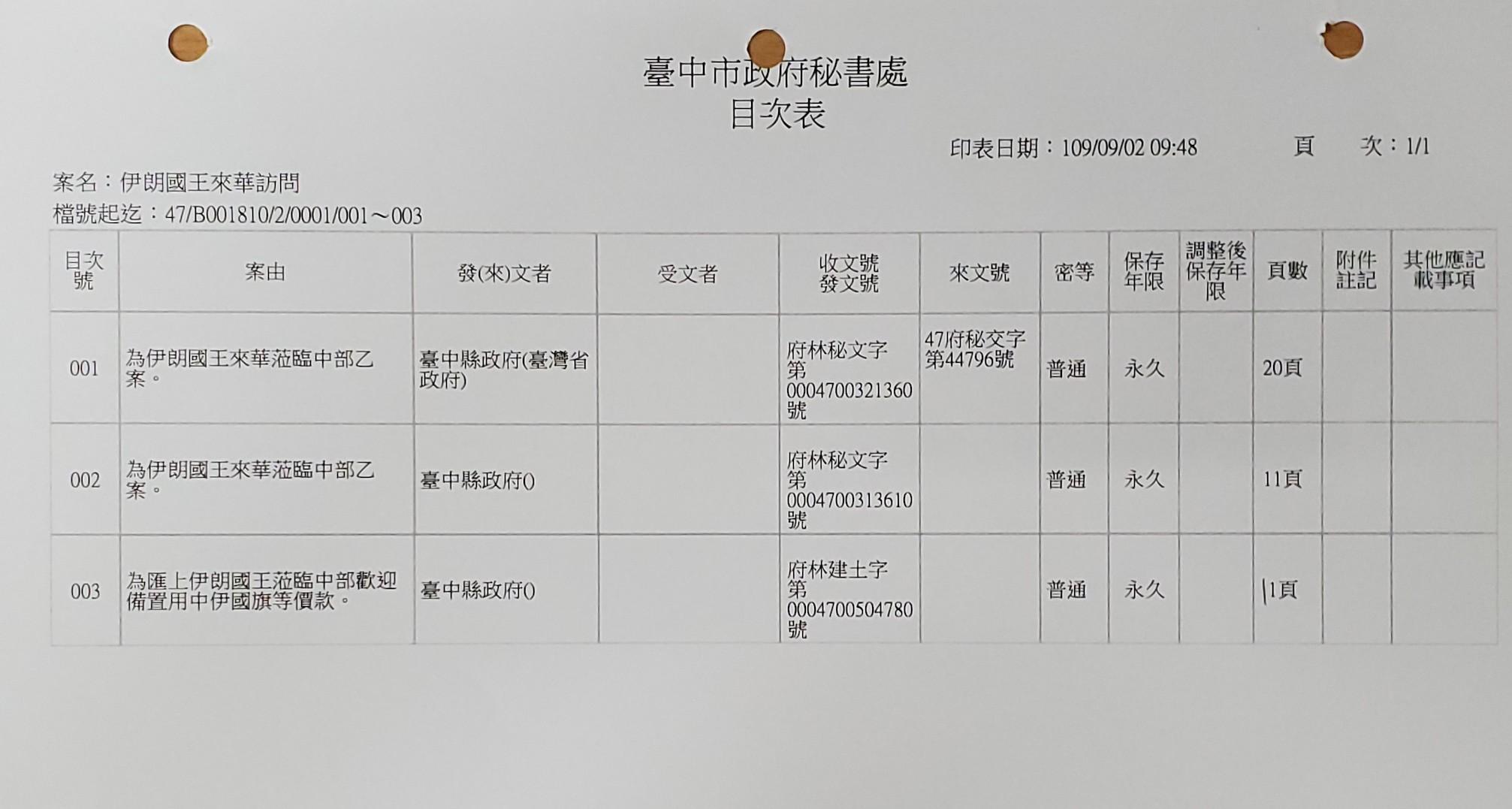 圖5 案件層級目次表範例
