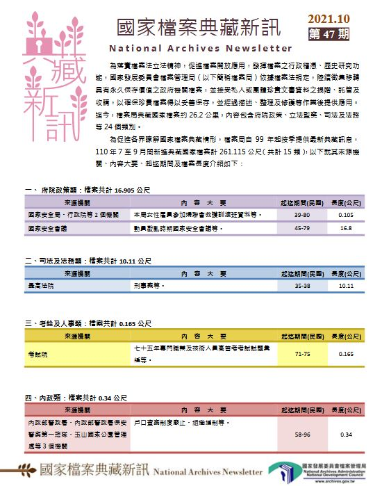國家檔案典藏新訊第47期出刊